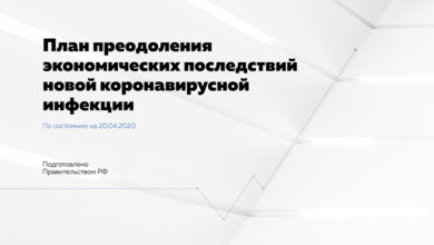 План преодоления экономических последствий новой коронавирусной инфекции по состоянию на 20.04.2020г.