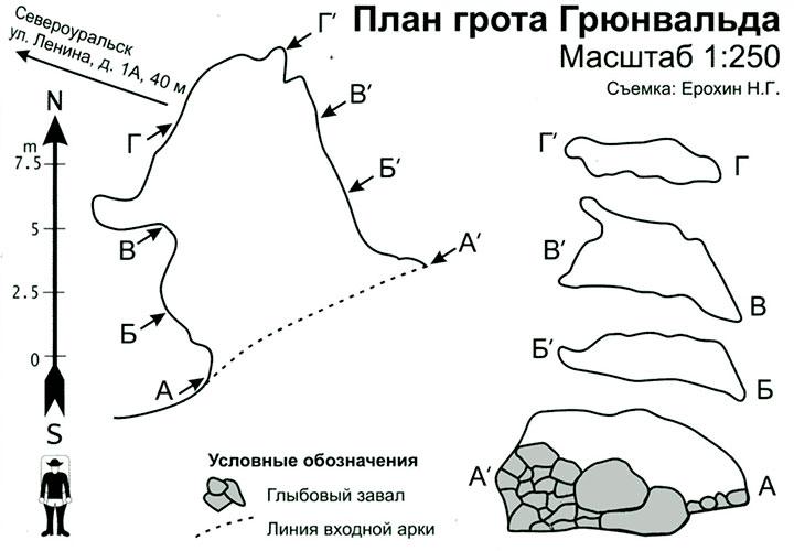 План грота Грюнвальда