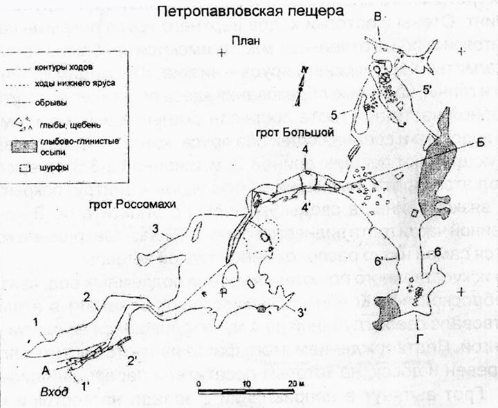 План пещеры Петропавловская